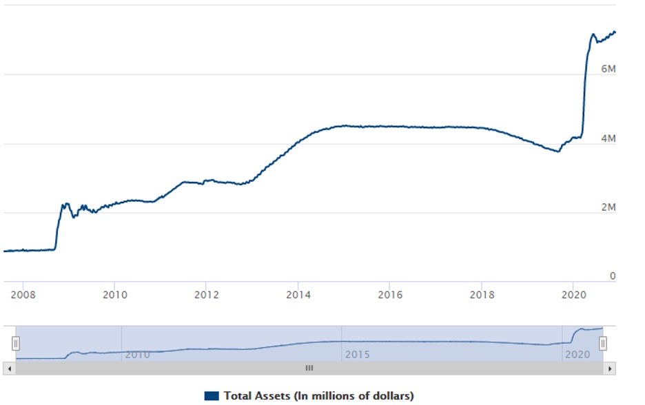 Bullish Rotation out of Bonds into Dividend Stocks For 2021 3