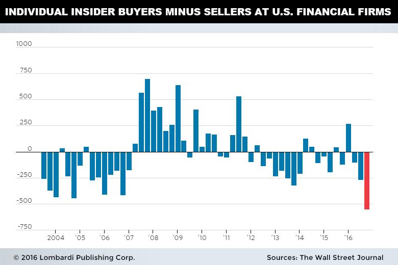 individual-insider-buying
